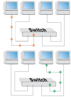 Switch Diagram